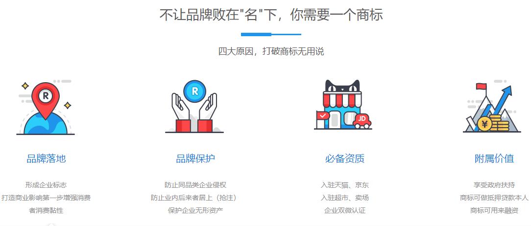 重庆企业商标注册去哪里办理,要多少钱?