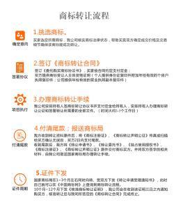买卖商标找尚标-中国品牌商标转让网